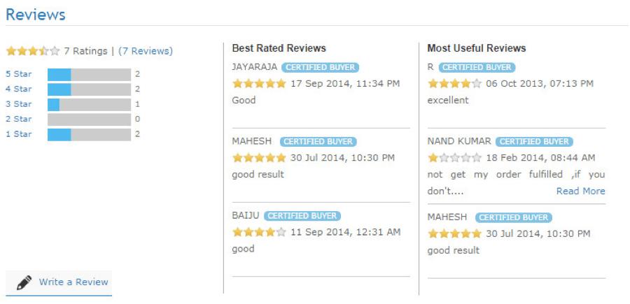 Manforce Review