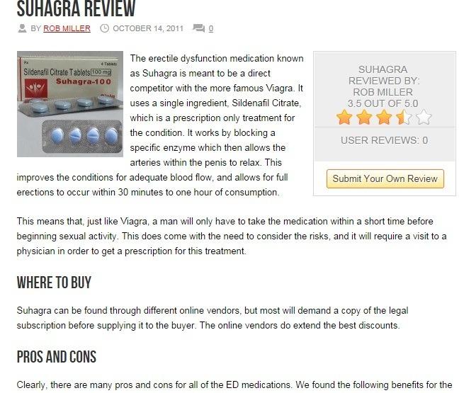 Suhagra Reviews