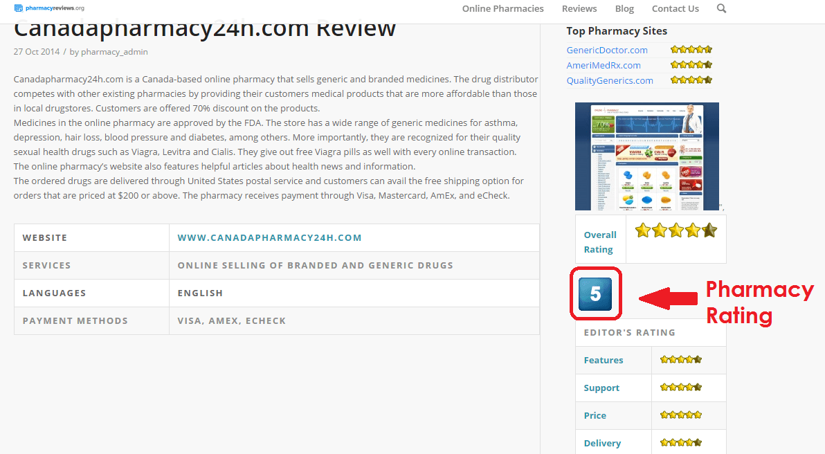 CanadaPharmacy24h.com Reviews