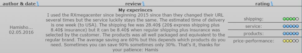 Directpharmasales.com Reviews 2016
